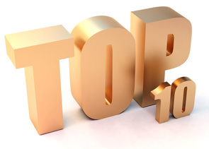 Top 10 Products In July 2012