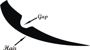 Gap in hair