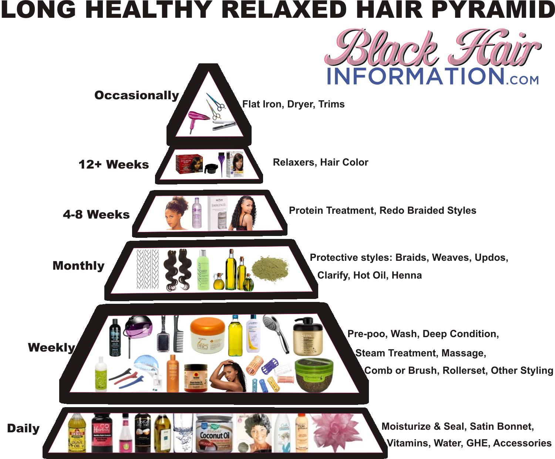 Natural Hair Regimen Products