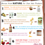 Borrow From Nature For Your Hair Products – BHI Postcard Tips