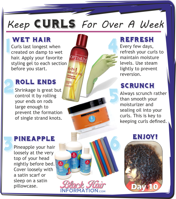 Keep curls for over a week Infographic