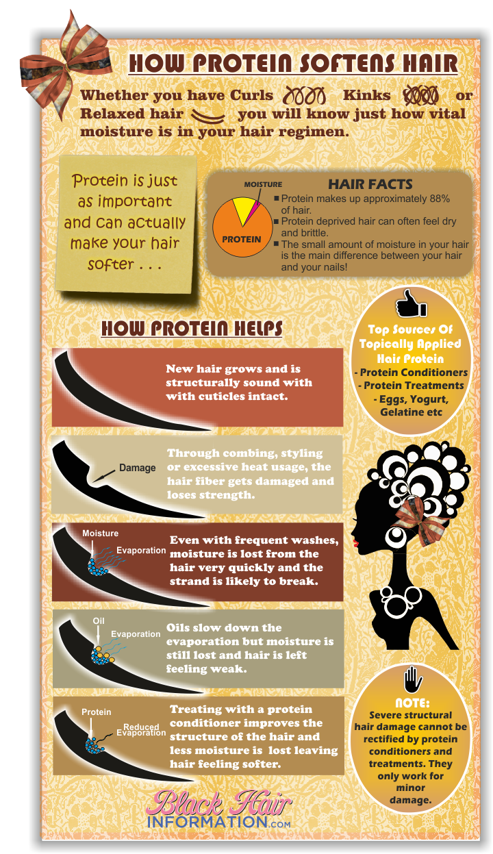 How Protein Softens Hair By Black Hair Information Just