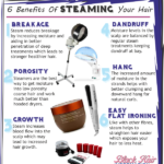 6 Benefits Of Steaming Your Hair – BHI Postcard Tips