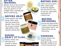Butter Me Up! When To Use Hair Butters – BHI Postcard Tips