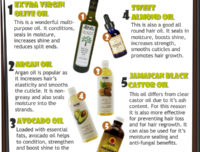 All Natural Hair Oils Showcase Part 2 – BHI Postcard Tips