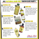 All Natural Hair Oils Showcase Part 1 – BHI Postcard Tips