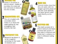 All Natural Hair Oils Showcase Part 1 – BHI Postcard Tips