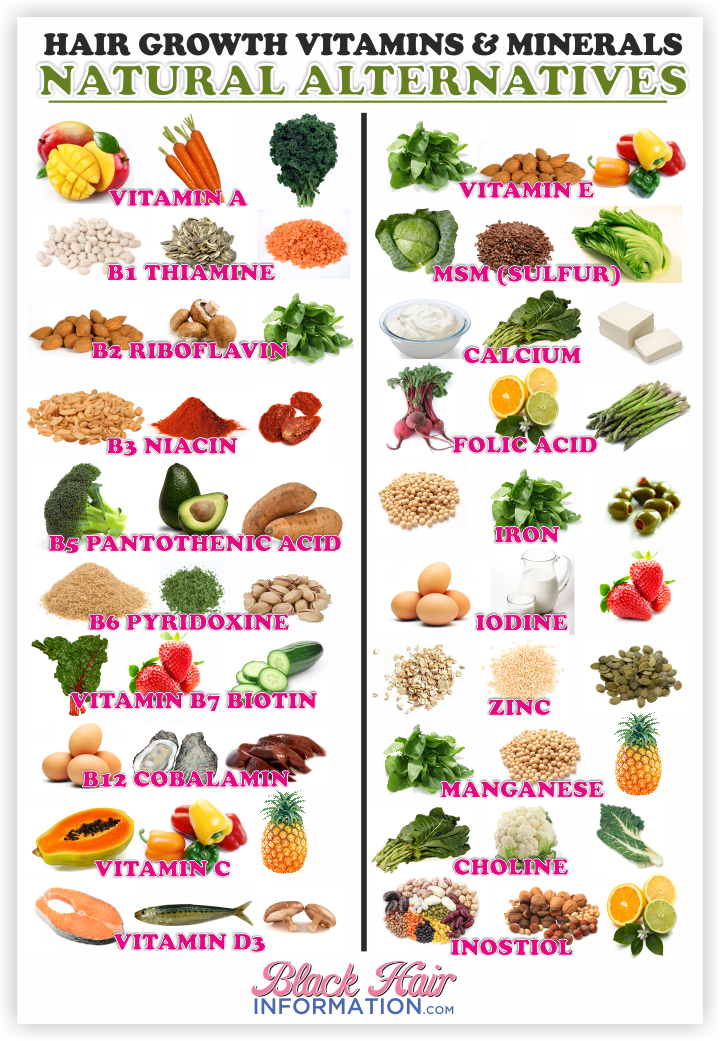 A-Z of Hair Growth Vitamins And Their Natural Alternatives
