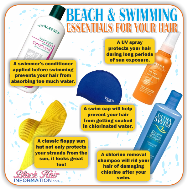 Beach & Swimming Essentials For Your Hair