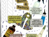 Washing Braids And Twists – BHI Postcard Tips