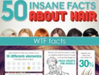 50 Weird Facts About Hair Infographic