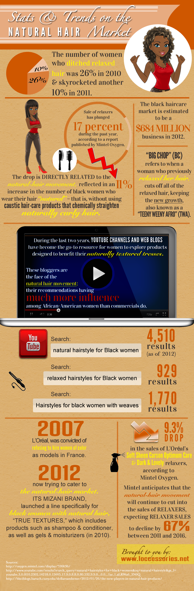 natural-hair-trends-infographic