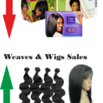 Relaxer Sales Decline Once Again But Wigs And Weave Sales Remain Strong