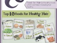 Hair-Loss-Tips-Infographic-by-Peak-Nutrition