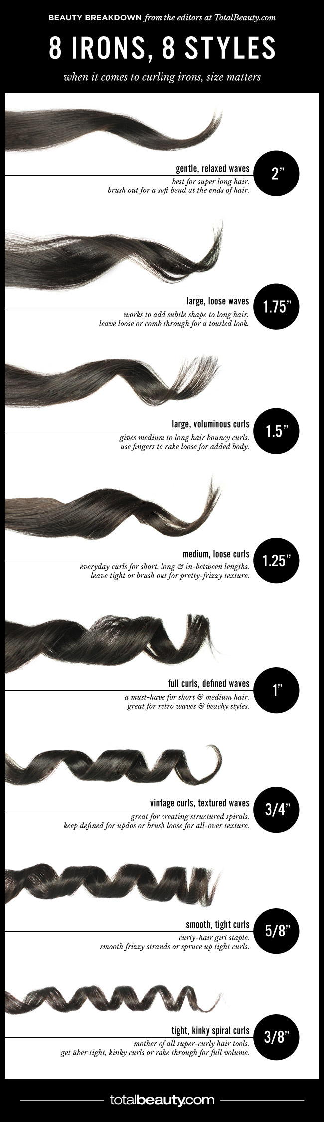 How Curling Iron Sizes Affect The Curl Results Black