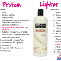 What Is A Light Protein Treatment And When Do You Need One?