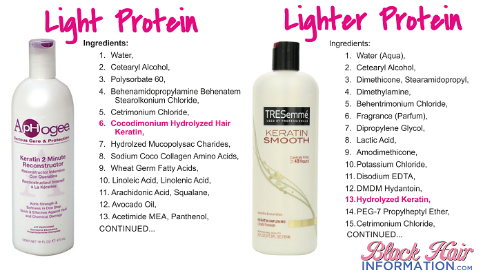 light and lighter protein treatments
