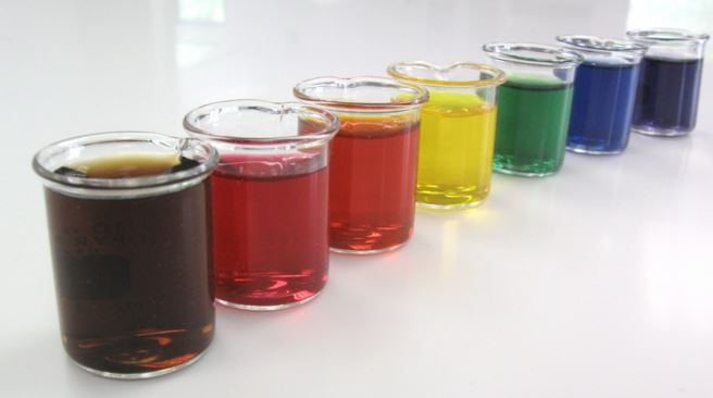synthetic colors